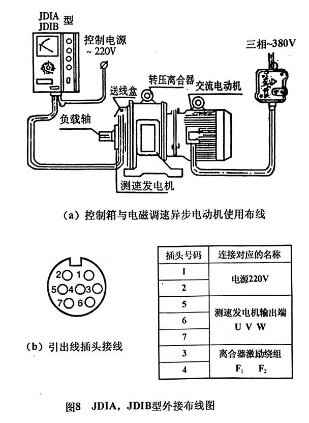 调速电机接线图 380v